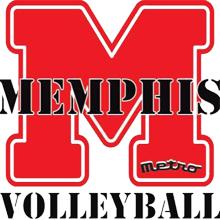 Memphis Challenge (10-14's) (2021)