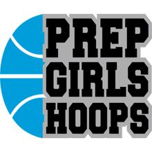 Prep Girls Hoops Iowa Top 250 Expo (2020)