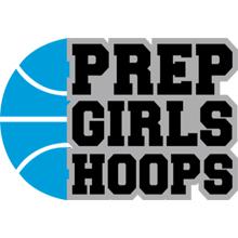 Prep Girls Hoops Texas Top 250 Expo (2020)
