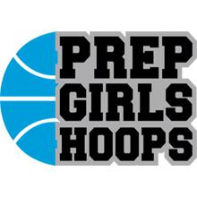 Prep Girls Hoops Dakotas Top 250 Expo (2020)