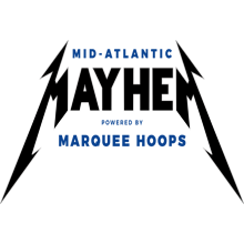 Mid-Atlantic Mayhem II (2020)