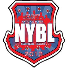 NYBL Challenge: Louisville, Kentucky (2021)