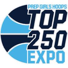 PGH Texas Top 250 Expo (2021) Logo